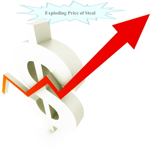 What Leads to the Exploding Price ,www.zzzhenheng.com