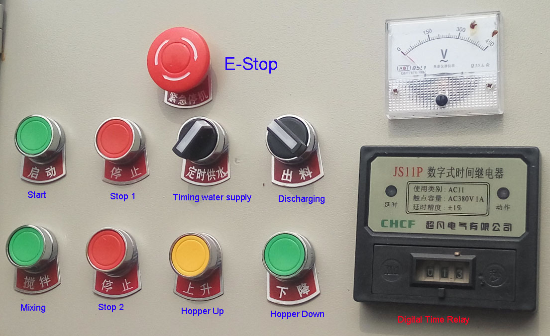 How to use the Water Pump Button on the control Panel
